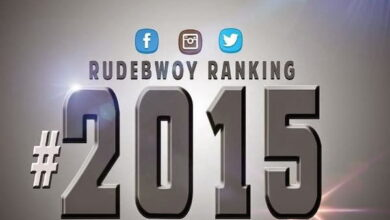 Photo of Rudebwoy Ranking – 2015 (Prod by Leety Creation)