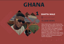 Photo of Shatta Wale beats Sarkodie and Stonebwoy to become most watched Ghanaian artiste on youtube - Billboard